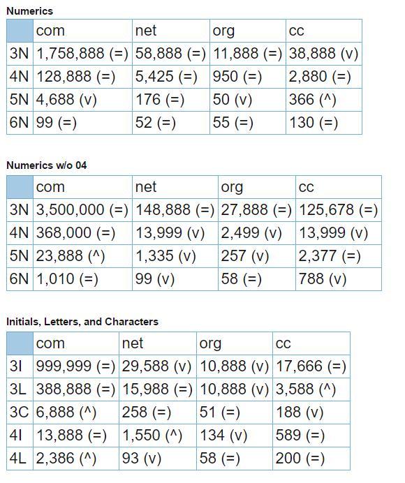 stats12-12